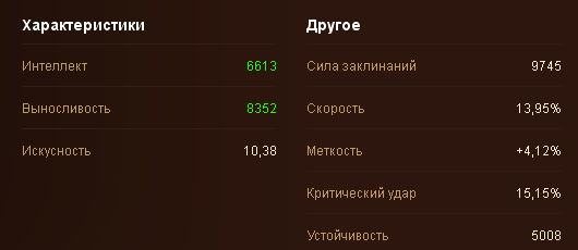 warlock-stats